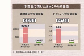 きゅうりの栄養価.jpg