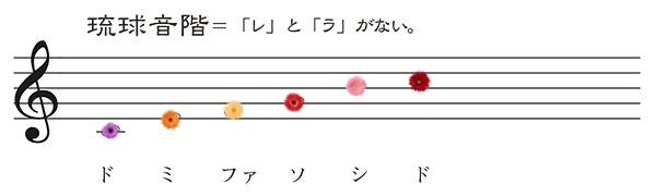琉球音階.jpg