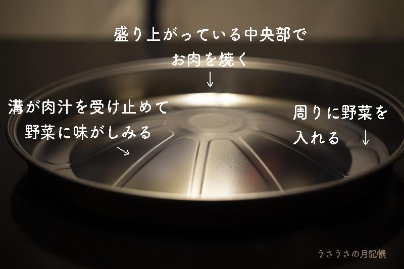 _2881_鍋の仕組み_c.jpg