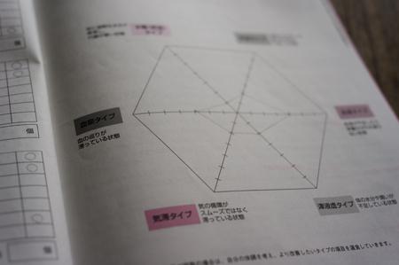 3グラフ29886.jpg